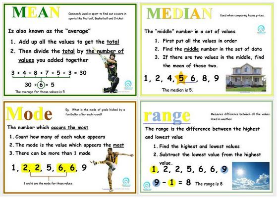 Mean, Median, and Mode: Science and Math in Action Pre-Class Materials ...